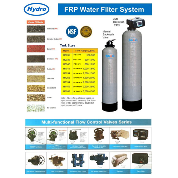 Filter Systemstest - Hydro Premier